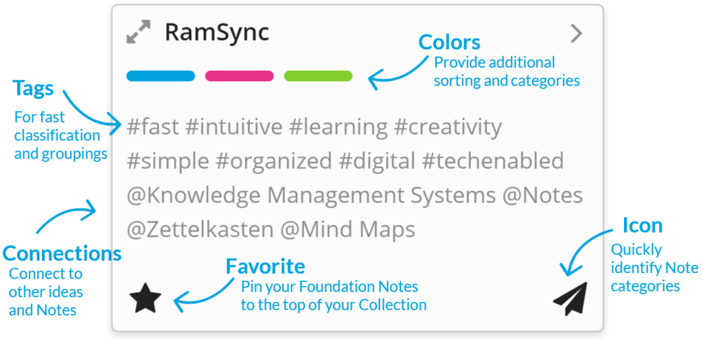 Create rich networked visualizations with RamSync